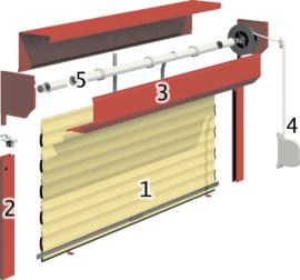 механизми за външни щори